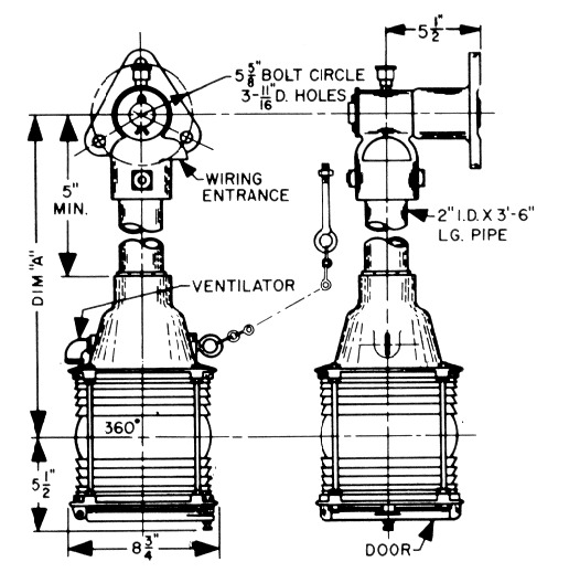 Edko wiring diagram safeglide manual edmiracle